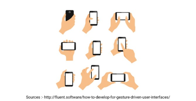 Gesture Driven Interfaces